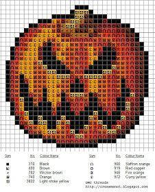 Cross me not: Pumpkin-time