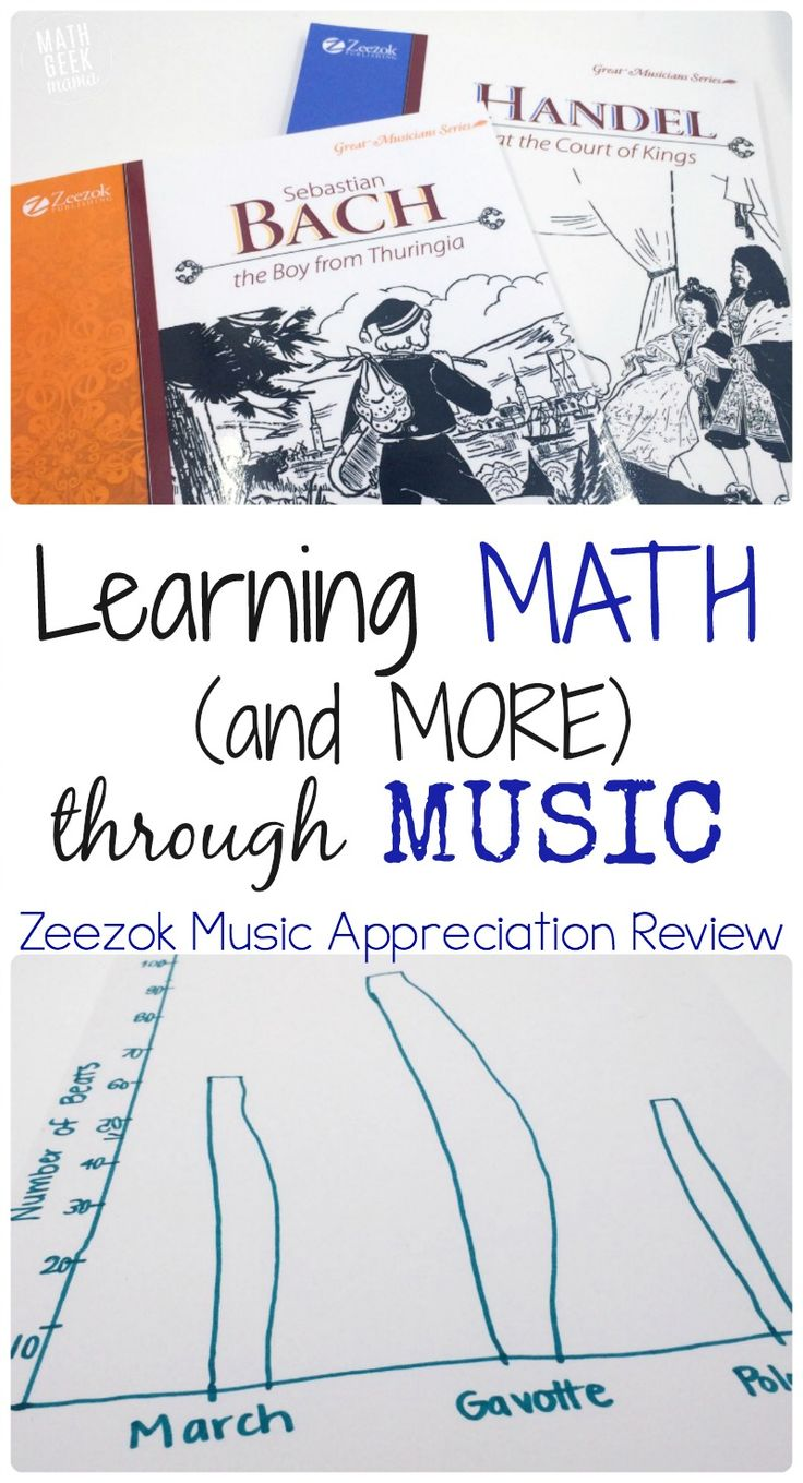Read a full review of Zeezok Music Appreciation Curriculum for elementary ages! This curriculum covers so much more than music and is a great option for adding engaging enrichment to your homeschool!