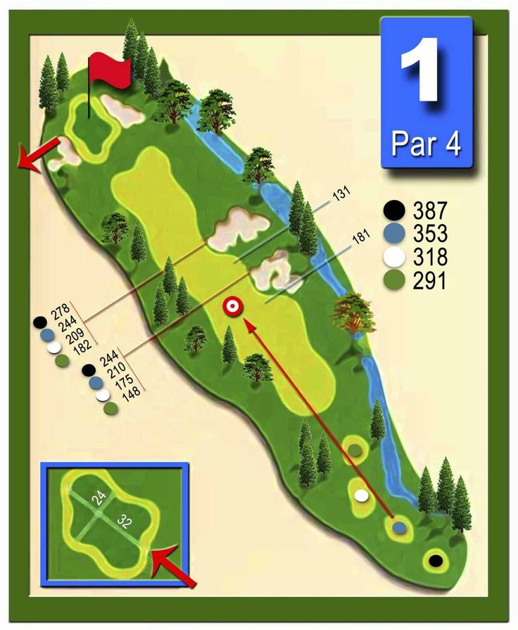 MGGC Course Layout
