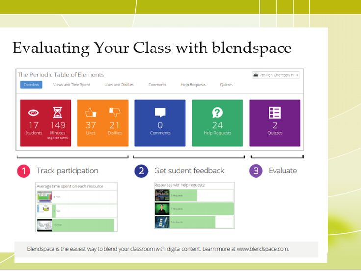 how to use blendspace in the classroom