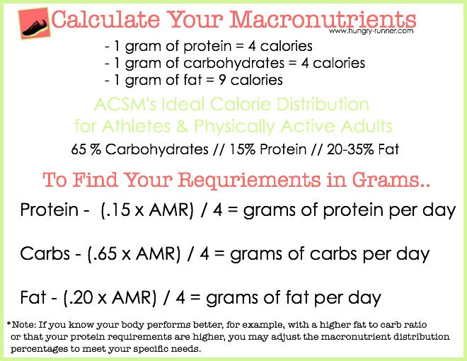 There Calories and fat grams sorry