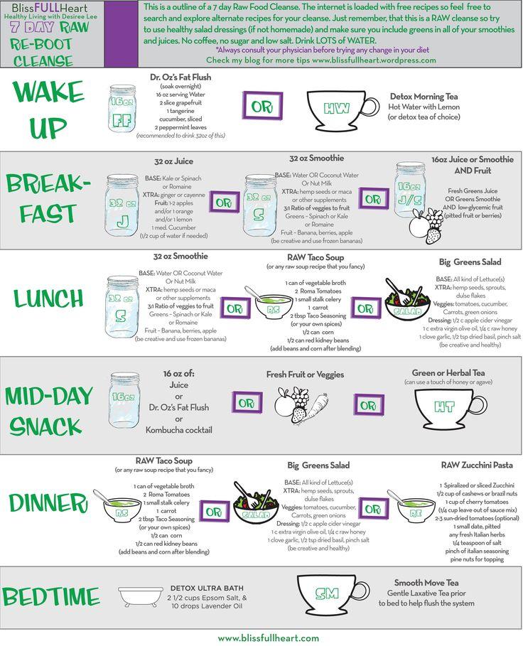 Best 20+ Raw food diet ideas on Pinterest