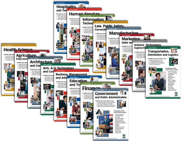 Career Cluster Poster Package Career clusters, College
