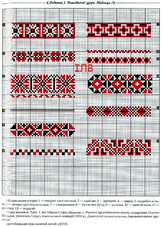 Luska https://www.facebook.com/pages/Cross-Stitch-Patterns/352662094802183
