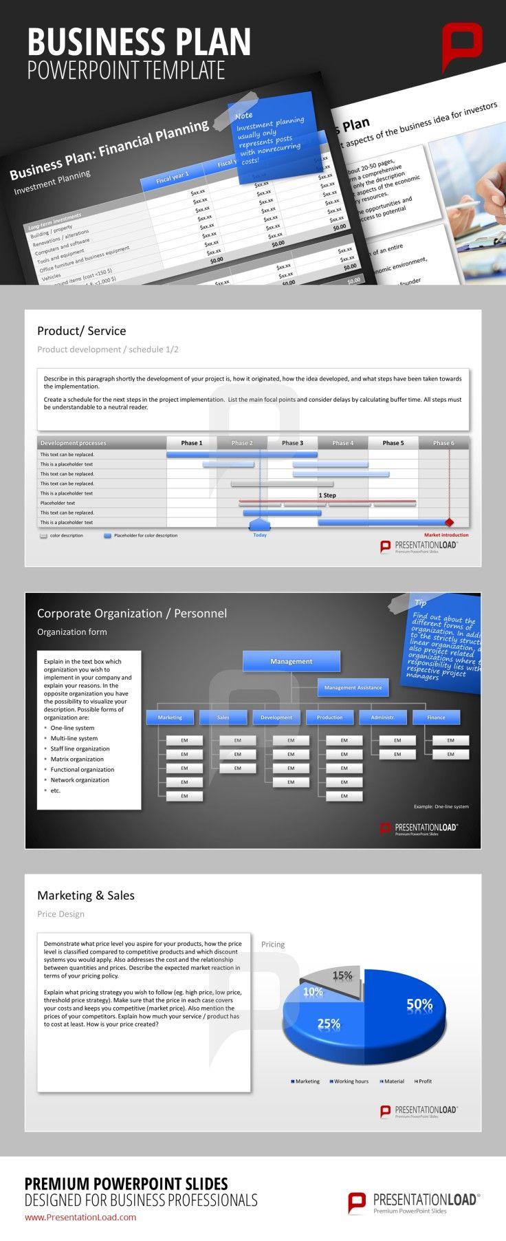 sales manager business plan ppt slideshare