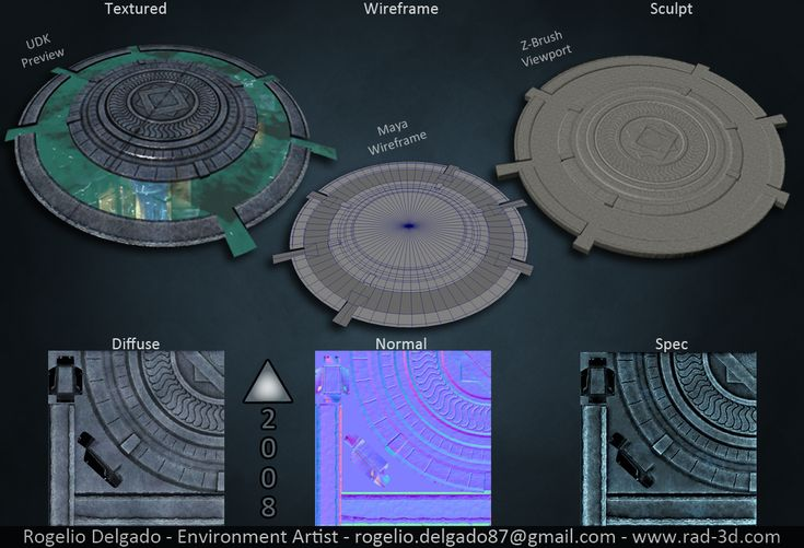 [UDK] Water Temple Environment - Page 2 - Polycount Forum