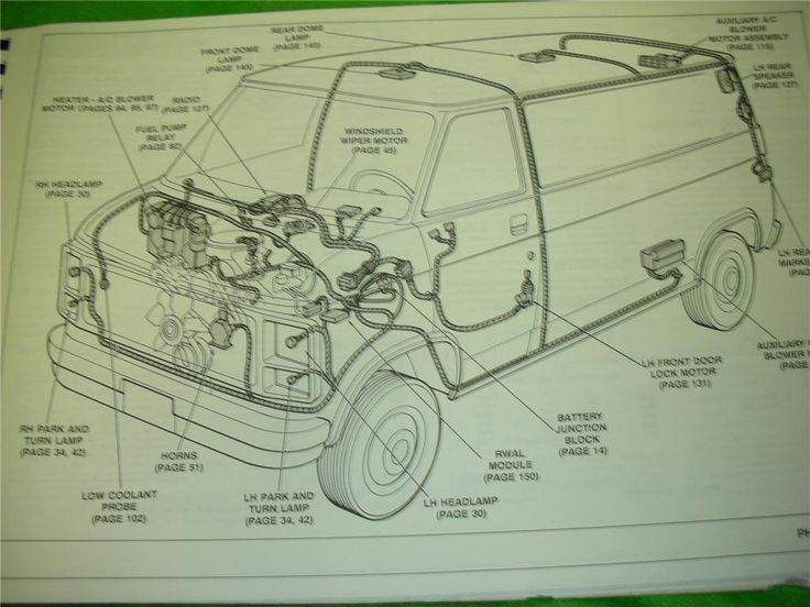 1980 S GMC Vandura 2500 Fuse Box Location 41 Wiring Diagram Images
