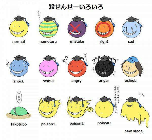 Un récap' des visages de #Koro-sensei. Qui a (déjà) lu le tome 11 par ici ?