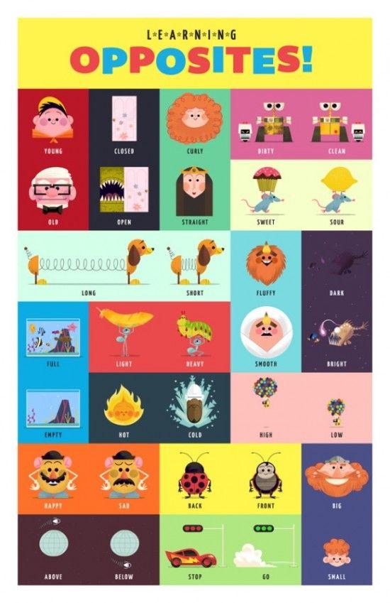 PIXAR'S LEARNING OPPOSITESDisney Style, Pixar Opposites, Kids Room, Illustration, Disney Pixar, Learning Opposites, Pixar Learning, Baby Room, Andrew Kolb