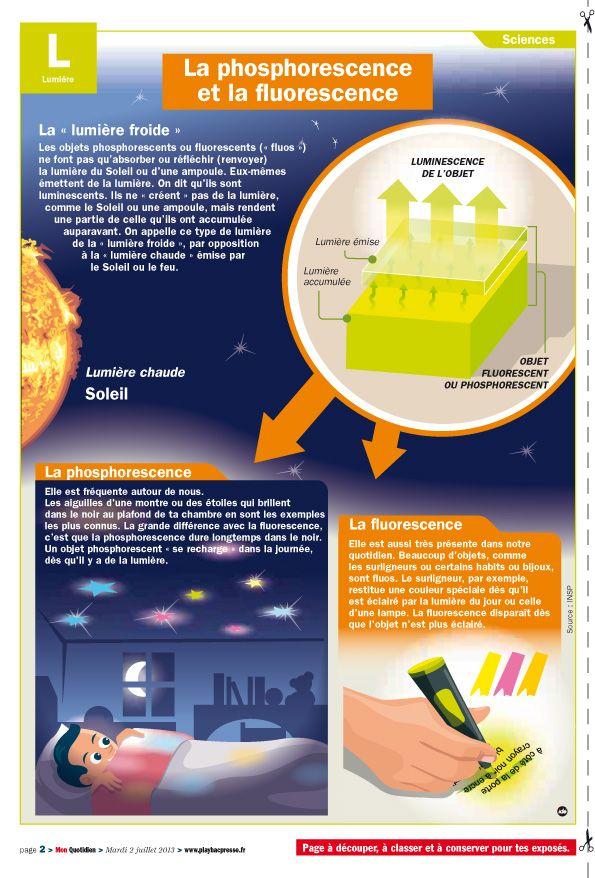 Fiche exposés : La phosphorescence et la fluorescence