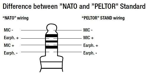 Wiring differences between NATO and Peltor audio ...