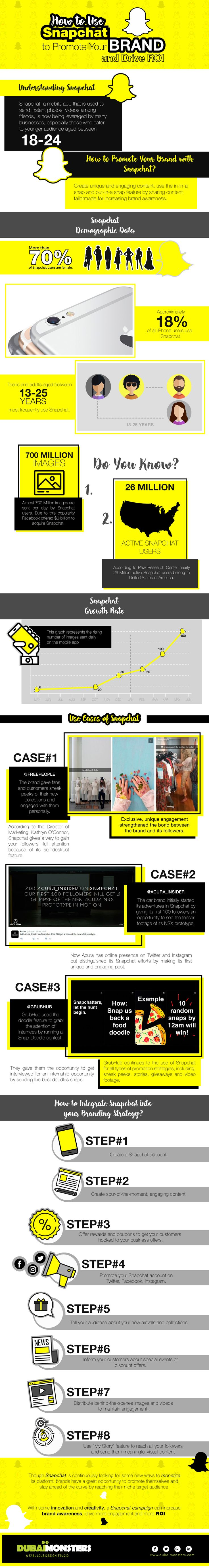 How to Use Snapchat to Promote Your Brand and Generate Revenue [Infographic]