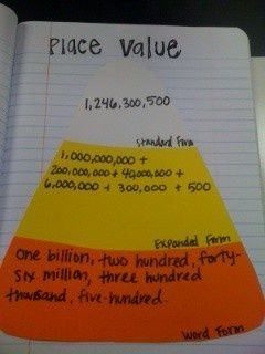 Place Value. This would be neat to do during fall and have something for the kids to show off in the hall or in the classroom! Love this idea for 3-digit numbers as well!