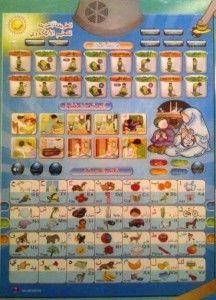 Playmat Sholat dan Doa PLDA03 - http://jualmainanbagus.com/playmat-doodle/playmat-sholat-dan-doa-plda03