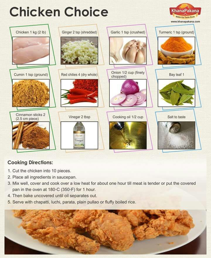 Fried Chicken Recipes Chef English Breasts Chefs Bite Size Finger Foods Cooking Food