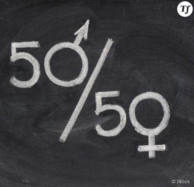 L'égalité salariale ? Pas avant... 2058