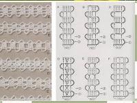 Crochet braids for Romanian Point Lace work