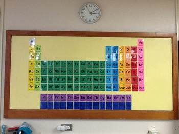 Periodic Table of Elements Bulletin Board/Trading Cards