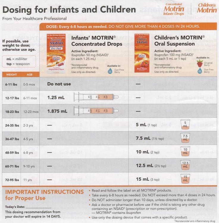 Ibuprofen Dosage Infant