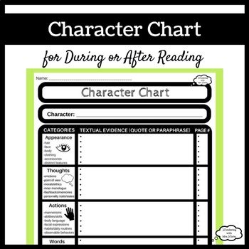 "Character Chart by Wondering with Mrs Watto. This graphic organizer is a must-have for the English classroom! The ""Character Chart"" features five categories: appearance, thoughts, actions, words, and other characters. #tpt #teacherspayteachers #iteachela #education #englishteacher #teachersofpinterest"