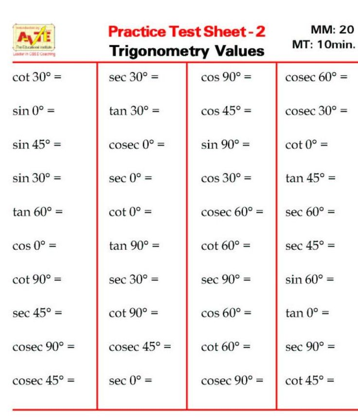 Trigonometry for all... with this sheet, you can learn and revise the trig values.