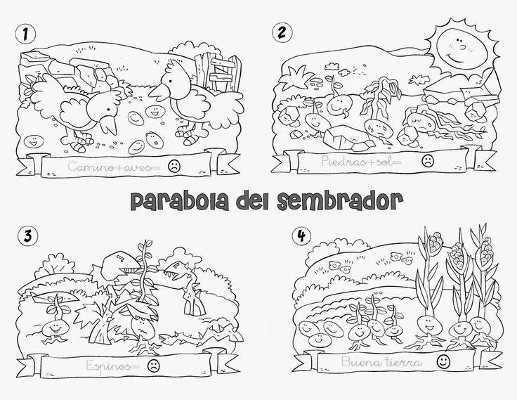 Resultado de imagen para la parabola del sembrador actividades para niños