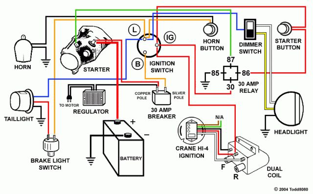 Pin By Randy On Diagram
