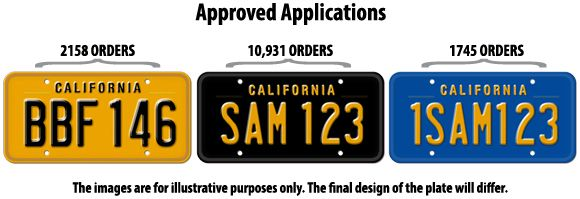 Going retro at the California DMV - you can apply for vintage license plates for your car :)