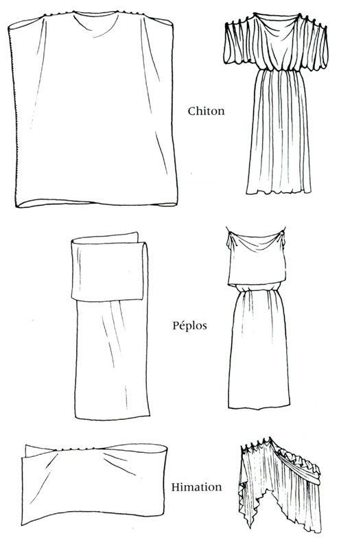 Vêtements Grèce classique : chiton, péplos, himation