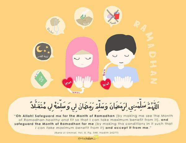 Doa Ramadhan - Ramadan Prayer