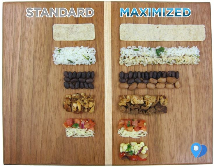 Optimize your meal as much as possible at Chipotle Mexican Grill with this clever trick.