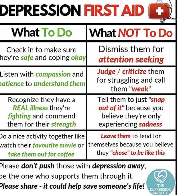 Pin On Mental Disorders