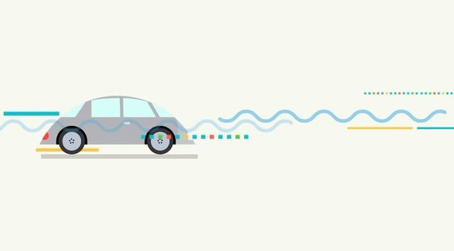 History of Transportation #explanimation