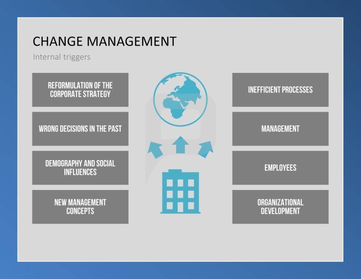 19 best change management powerpoint templates images