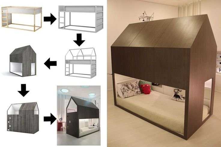 Decofilia te muestra como tunear la cama kura de ikea for Habitaciones infantiles dobles ikea