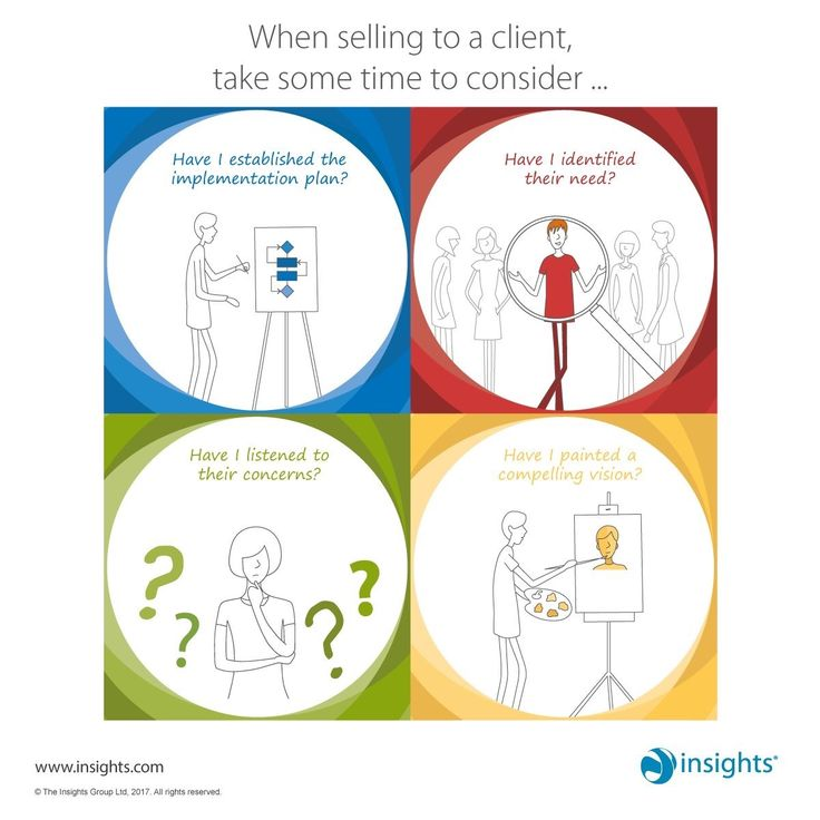 Best Insightfulness Images On   Insights Discovery