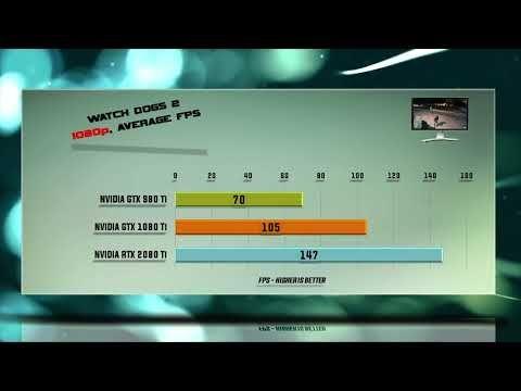 GTX 980 Ti vs GTX 1080 Ti vs RTX 2080 Ti Test – 53