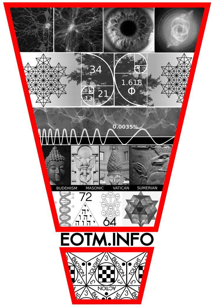 Fractal geometry, Universe, Merkaba, Kabbalah, DNA, Tetragrammaton, Fibionachi spiral