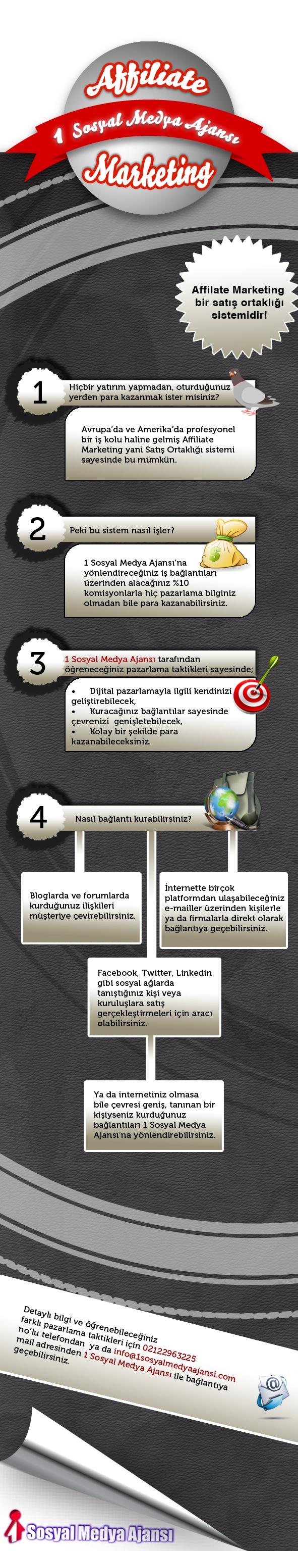 1 Sosyal Medya Ajansı Satış Ortaklığı Programı