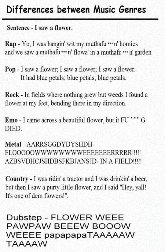 Differences Between Music Genres Dummies of the Year