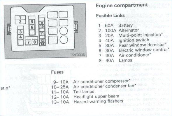 Wiring Diagram For Mitsubishi Montero Sport Di 2020