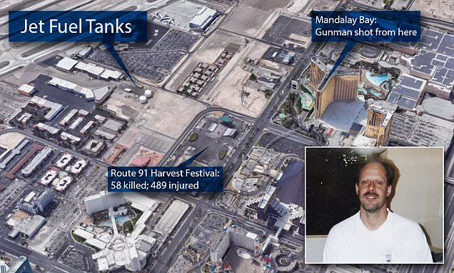 Las Vegas gunman wanted to hit aviation fuel tanks | Daily Mail Online
