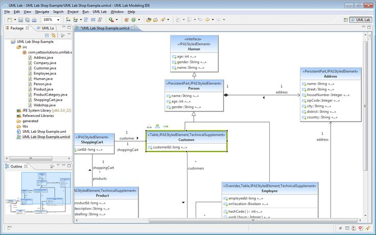 Edit class diagrams with your Eclipse IDE as needed. Get a light-weight but highly professional UML editor for class and package diagrams for your Eclipse IDE. With diagram export as svg, png, jpg, bmp. Based on the Eclipse UML2 model. Take a look at UML Lab for a full-featured agile modeling solution.