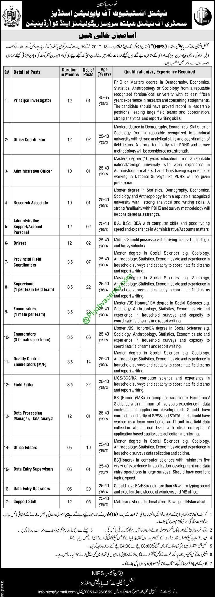 Ministry of National Health Services, Regulations & Coordination National Institute of Population Studies NIPS Islamabad Jobs 2017