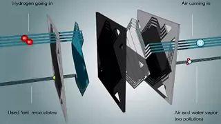 Hydrogen Fuel Co - Ballard explains PEM fuel cells - YouTube
