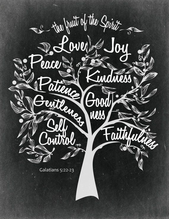Fruit of the Spirit Wall Print of Galatians 5:22 by Sparrowandink