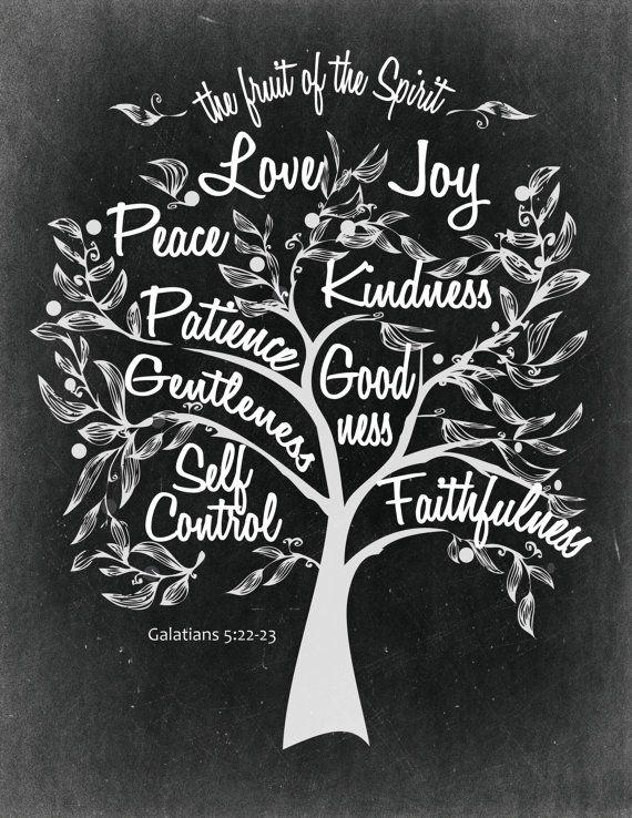 Fruit of the Spirit Wall Print of Galatians 5:22 by Sparrowandink
