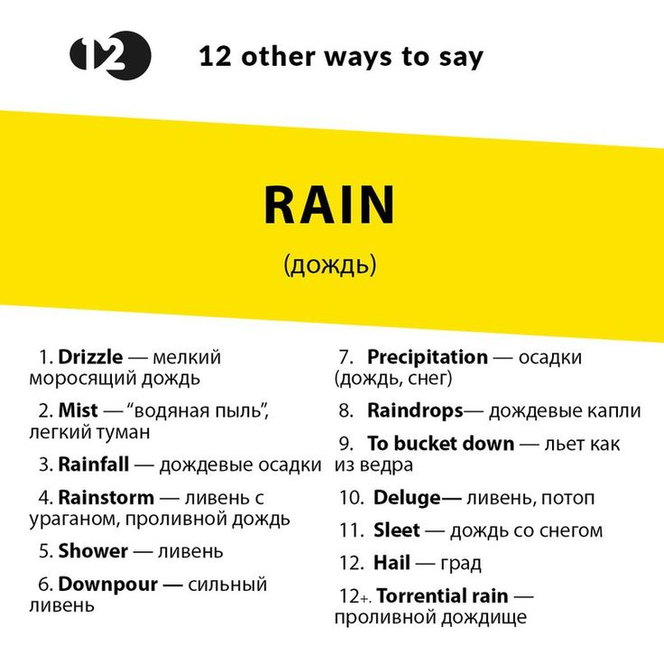 12 other ways to say