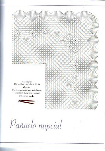 LABORES DE BOLILLOS 046 - Almu Martin - Álbumes web de Picasa