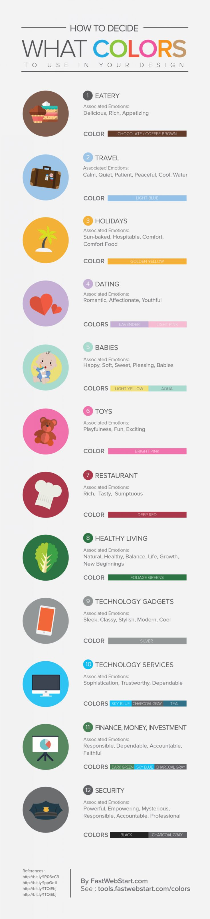 How To Decide What Colors To Use in Your Design #Infographic